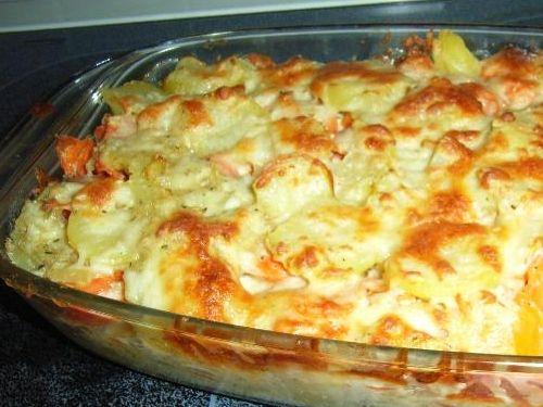 Блюда из курицы и картофеля